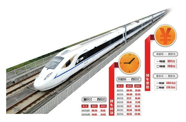 西成高铁正式开始售票 一等座票价397元二等座263元